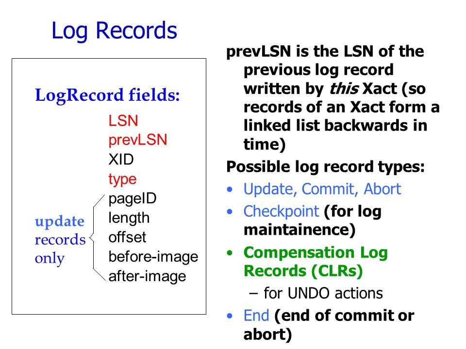 Log Records LogRecord fields: