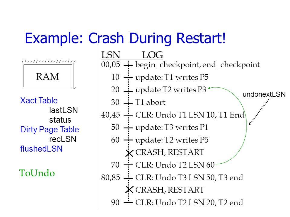 Example: Crash During Restart!