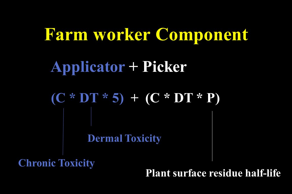 Farm worker Component Applicator + Picker (C * DT * 5) + (C * DT * P)