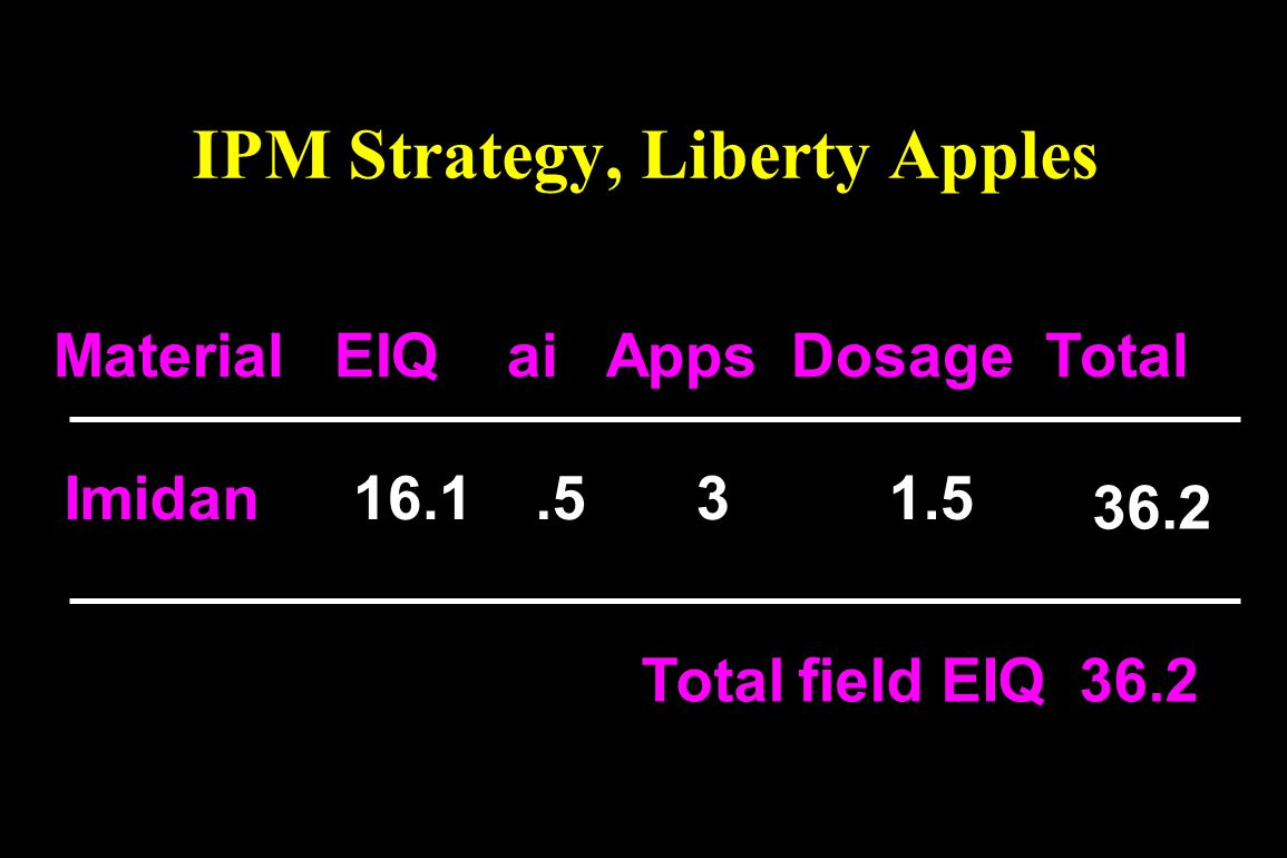 IPM Strategy, Liberty Apples