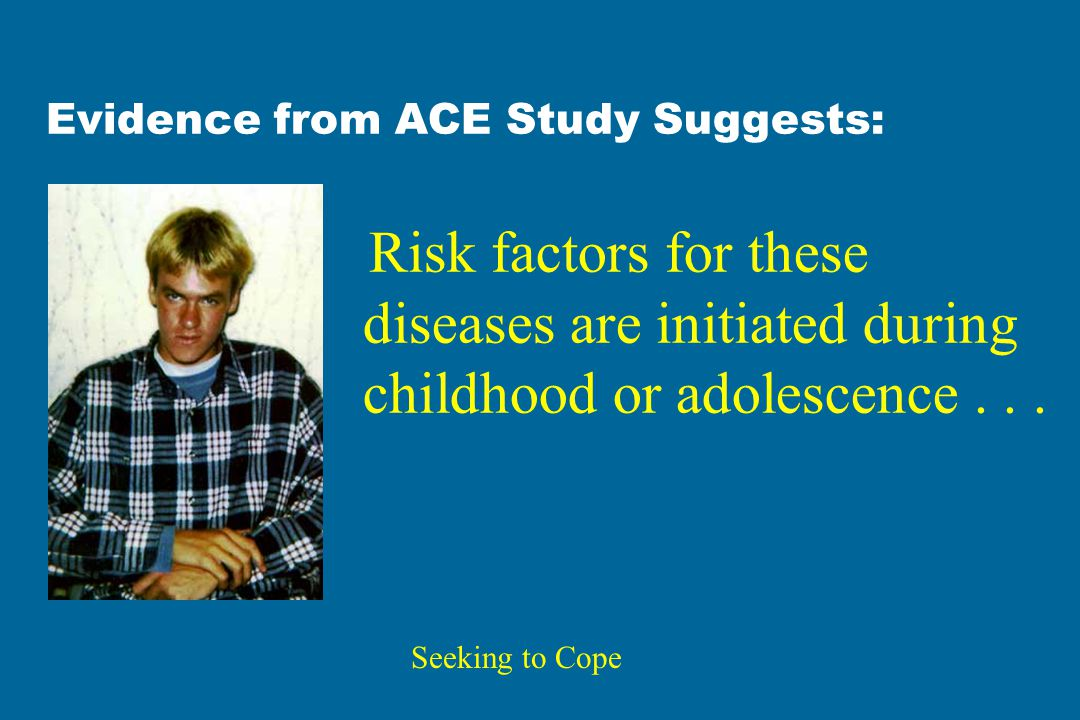 Evidence from ACE Study Suggests: Risk factors for these