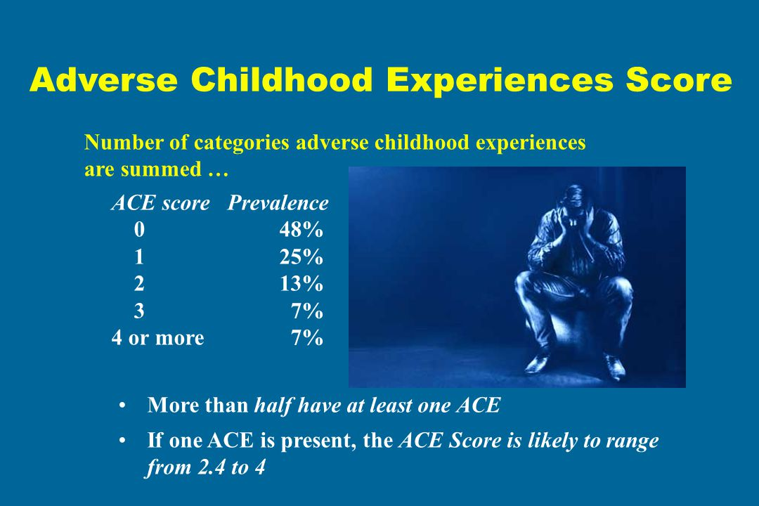 childhood experience The allied childhood experience - ace, madison, wisconsin 75 likes the allied childhood experience is transforming the way adults relate to children.