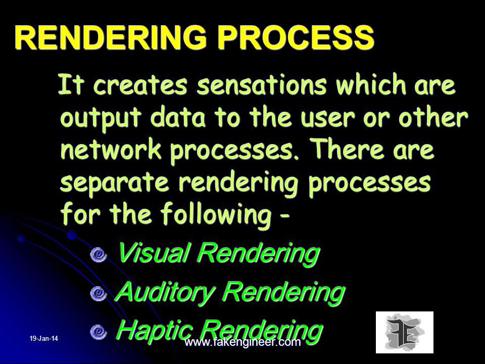 RENDERING PROCESS Visual Rendering Auditory Rendering Haptic Rendering