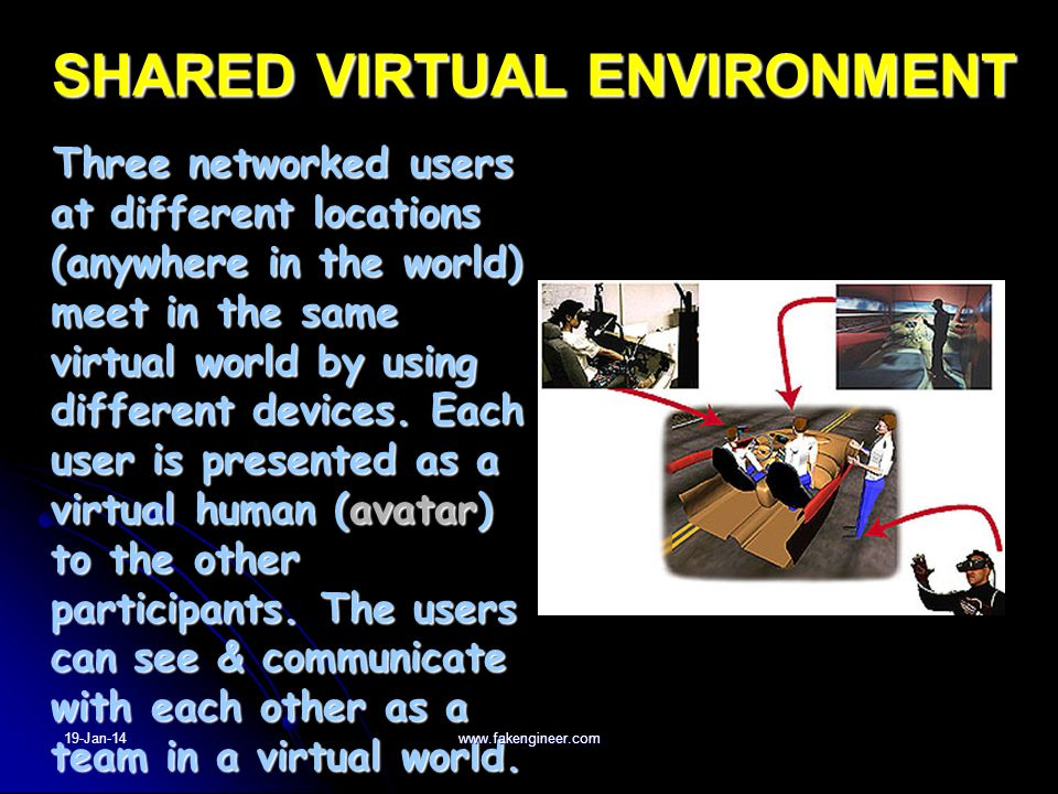 SHARED VIRTUAL ENVIRONMENT