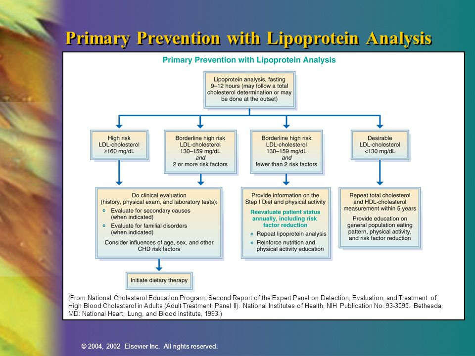Primary Prevention with Lipoprotein Analysis