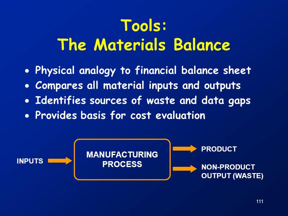 Tools: The Materials Balance