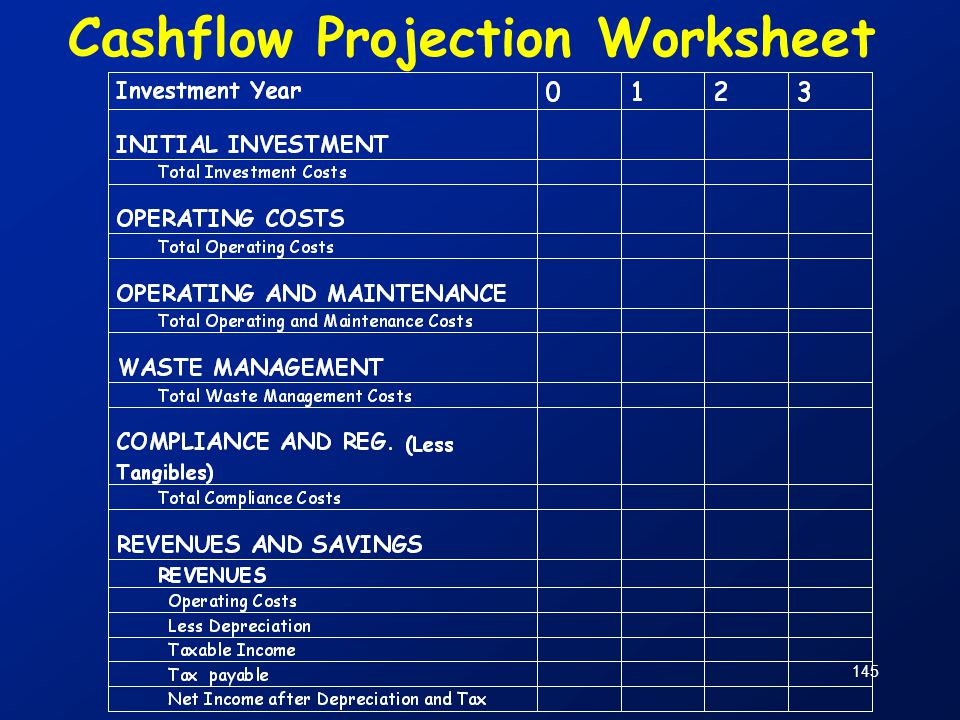 Cashflow Projection Worksheet