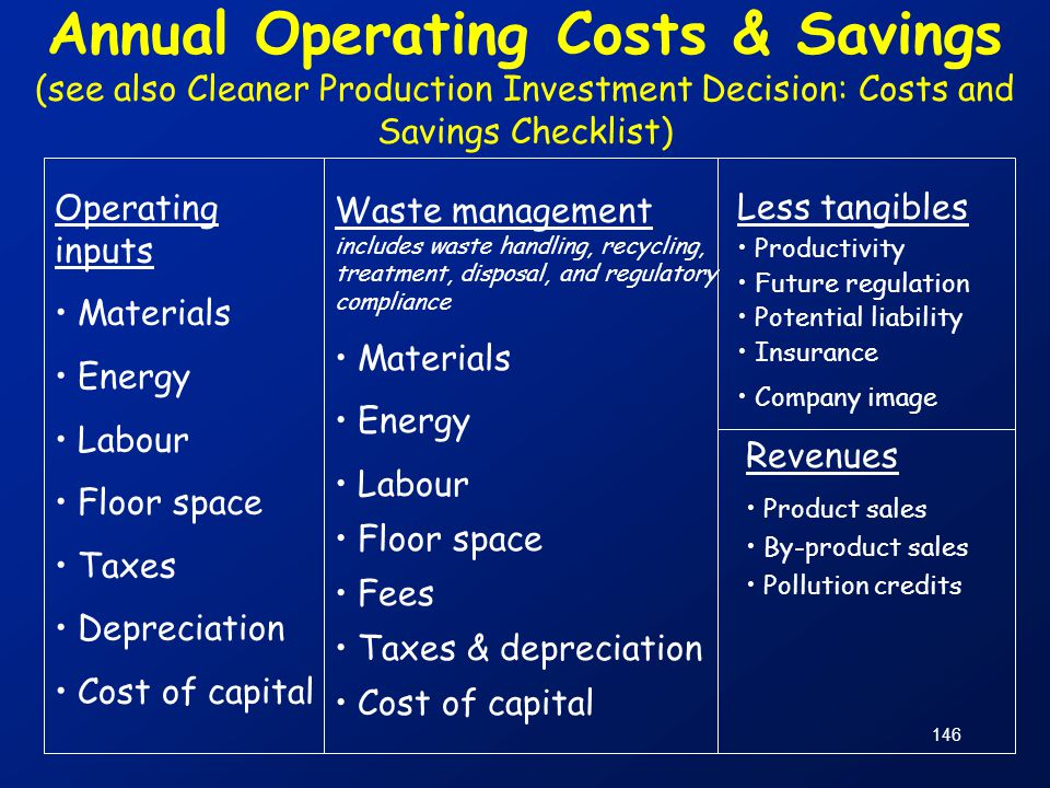 Annual Operating Costs & Savings (see also Cleaner Production Investment Decision: Costs and Savings Checklist)