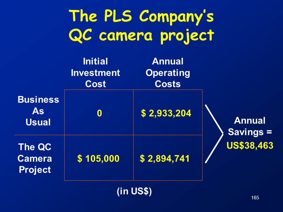 The PLS Company's QC camera project
