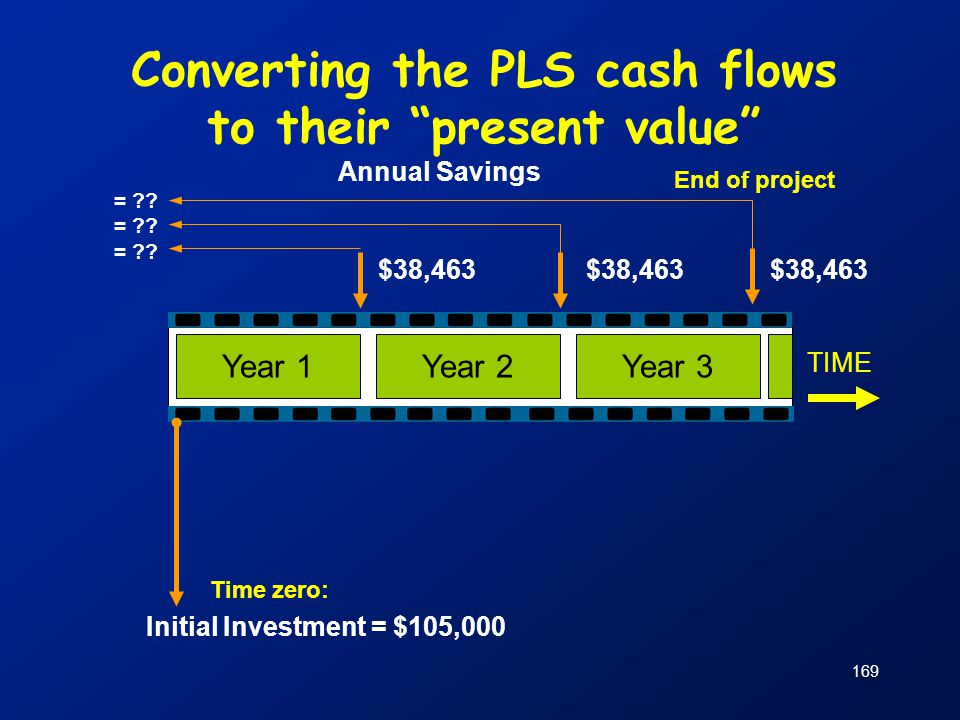 Converting the PLS cash flows to their present value