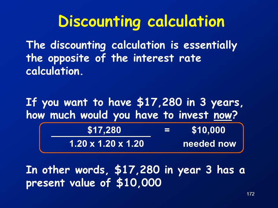 Discounting calculation