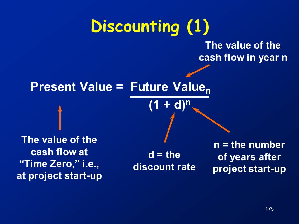 Discounting (1) Present Value = Future Valuen (1 + d)n