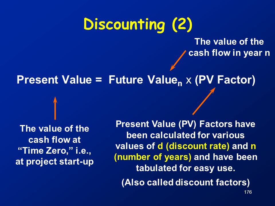 Discounting (2) Present Value = Future Valuen x (PV Factor)
