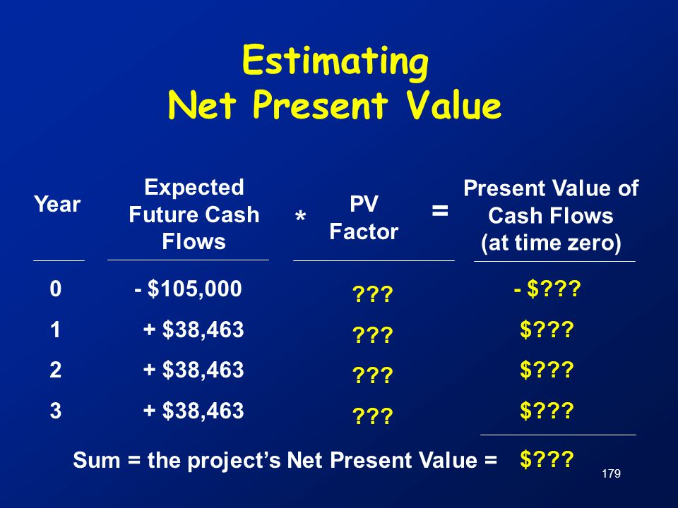 Estimating Net Present Value