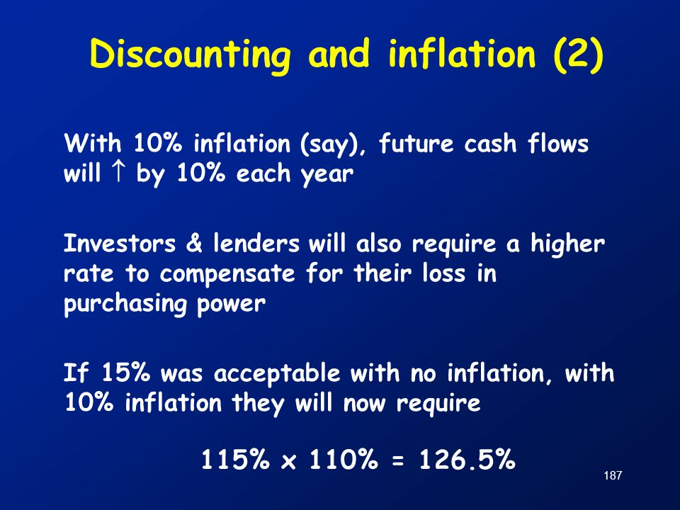 Discounting and inflation (2)