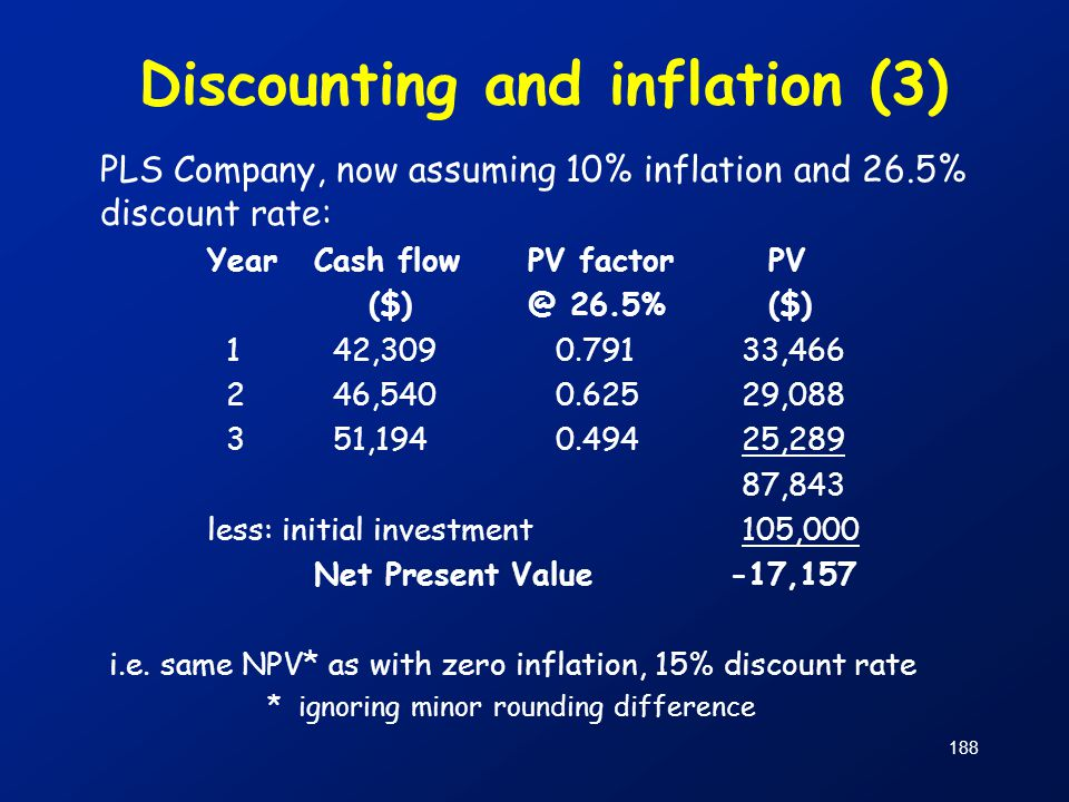 Discounting and inflation (3)