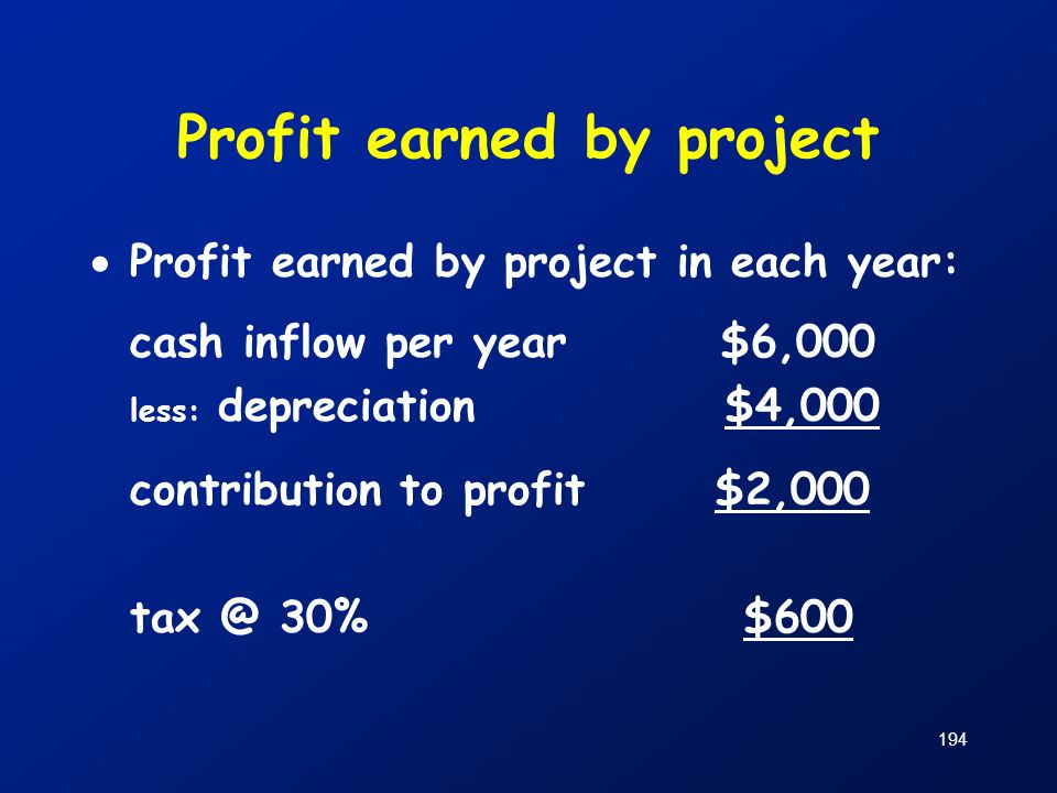 Profit earned by project
