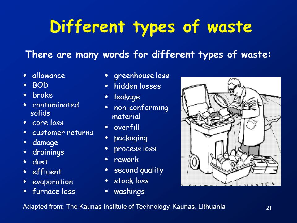 Different types of waste