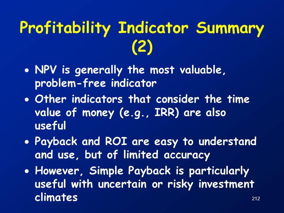Profitability Indicator Summary (2)