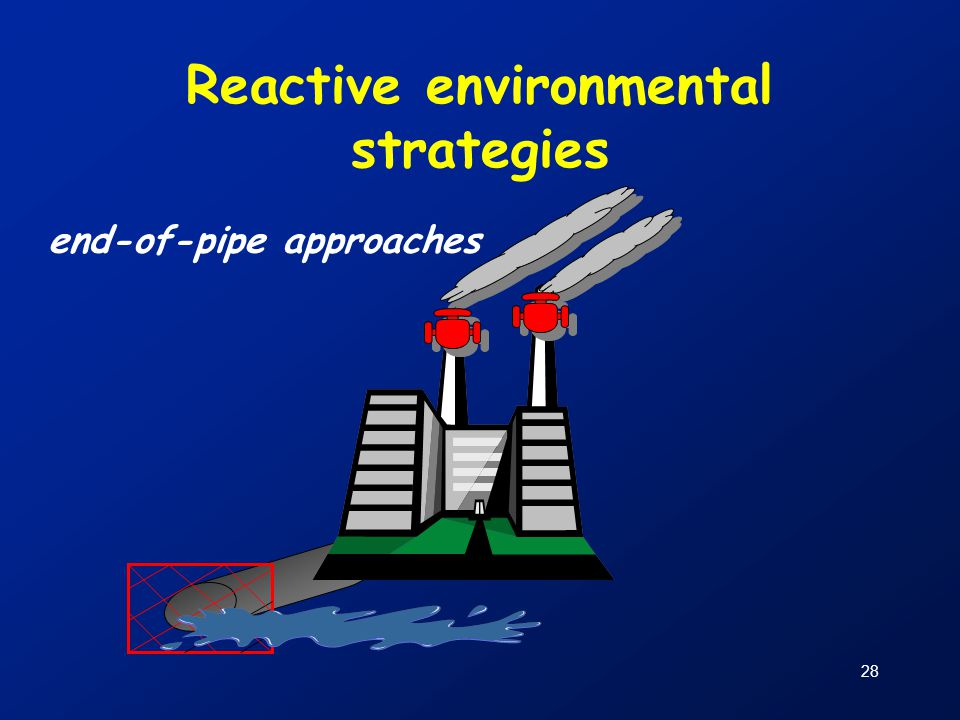 Reactive environmental strategies