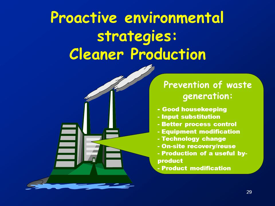 Proactive environmental strategies: Cleaner Production