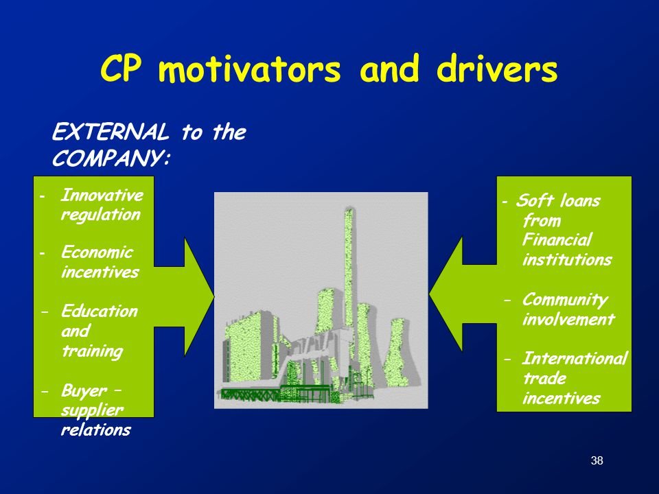 CP motivators and drivers