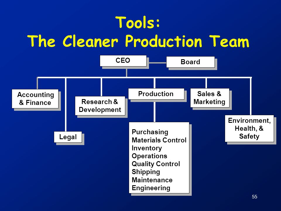 Tools: The Cleaner Production Team