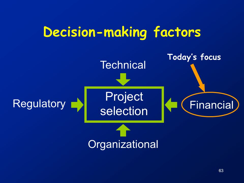 Decision-making factors