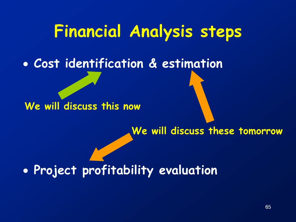 Financial Analysis steps
