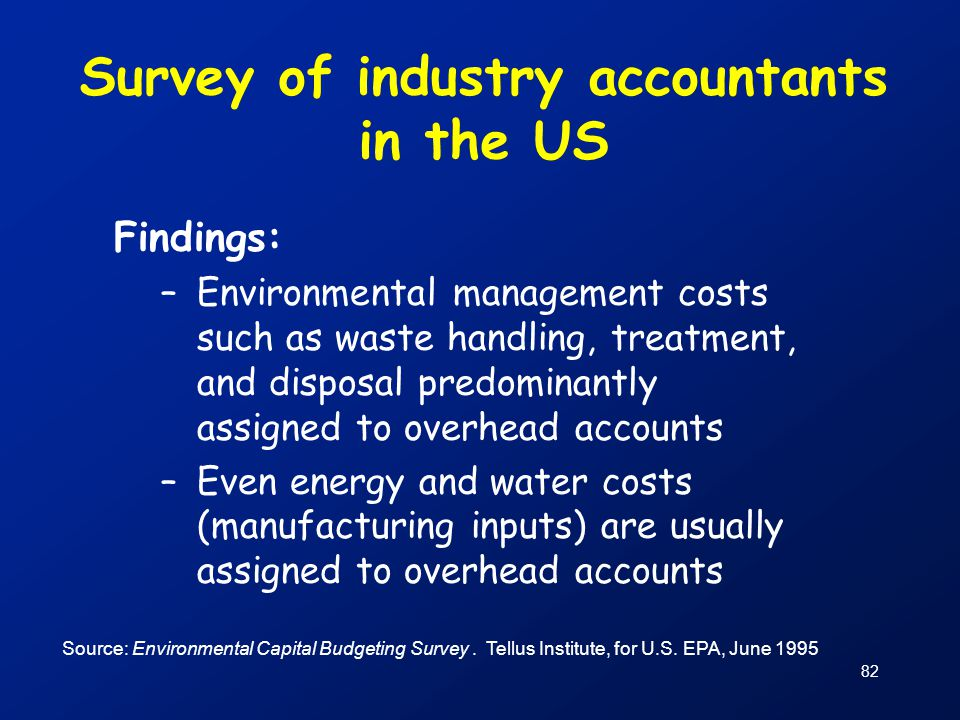 Survey of industry accountants in the US