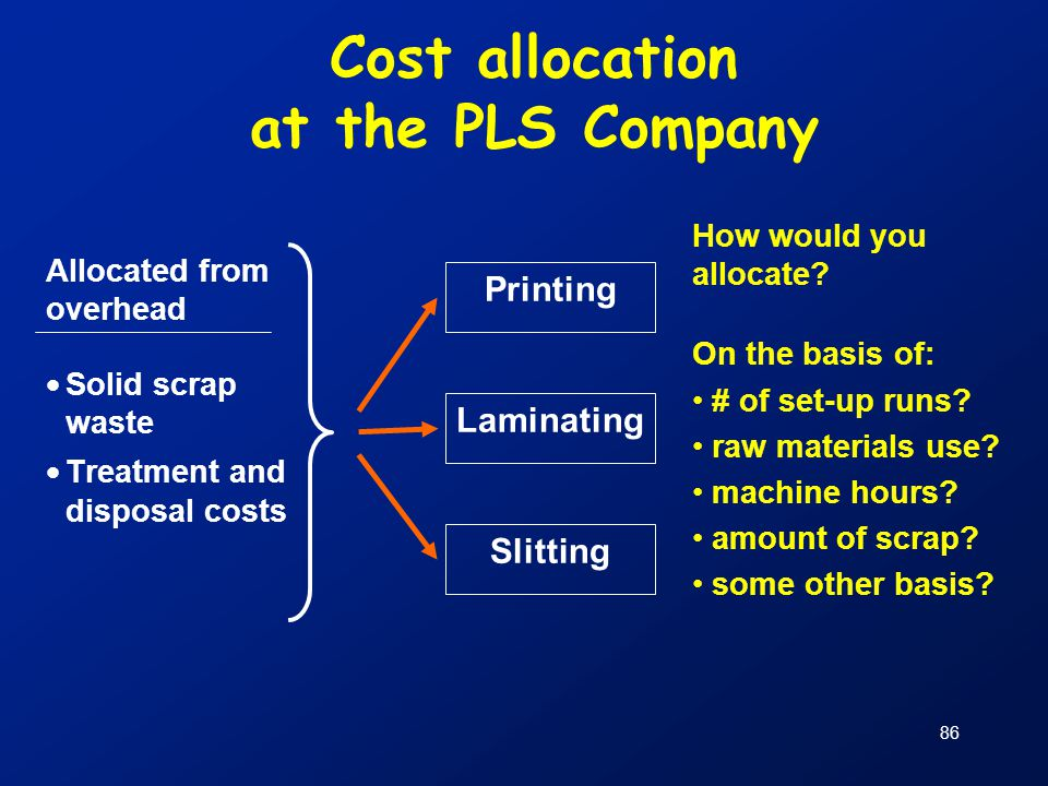 Cost allocation at the PLS Company