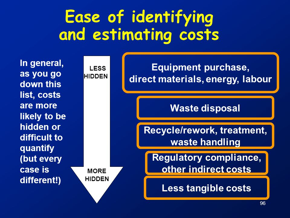 Ease of identifying and estimating costs Equipment purchase,
