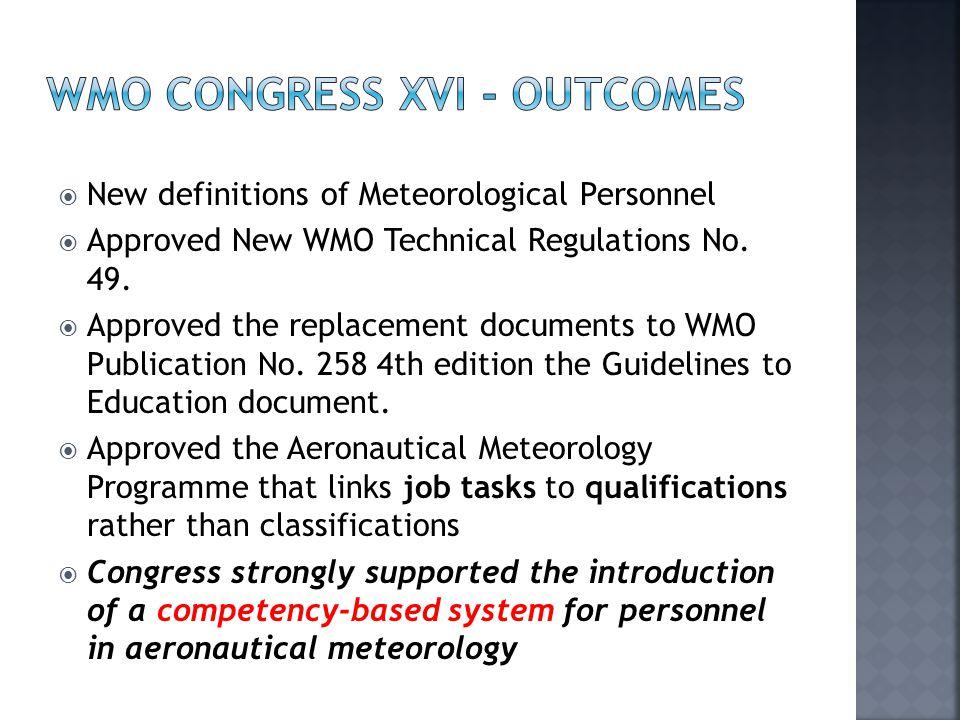 WMO Congress XVI - Outcomes