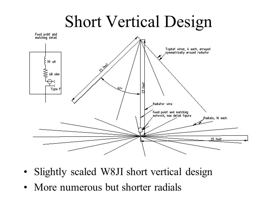 Short Vertical Design Slightly scaled W8JI short vertical design