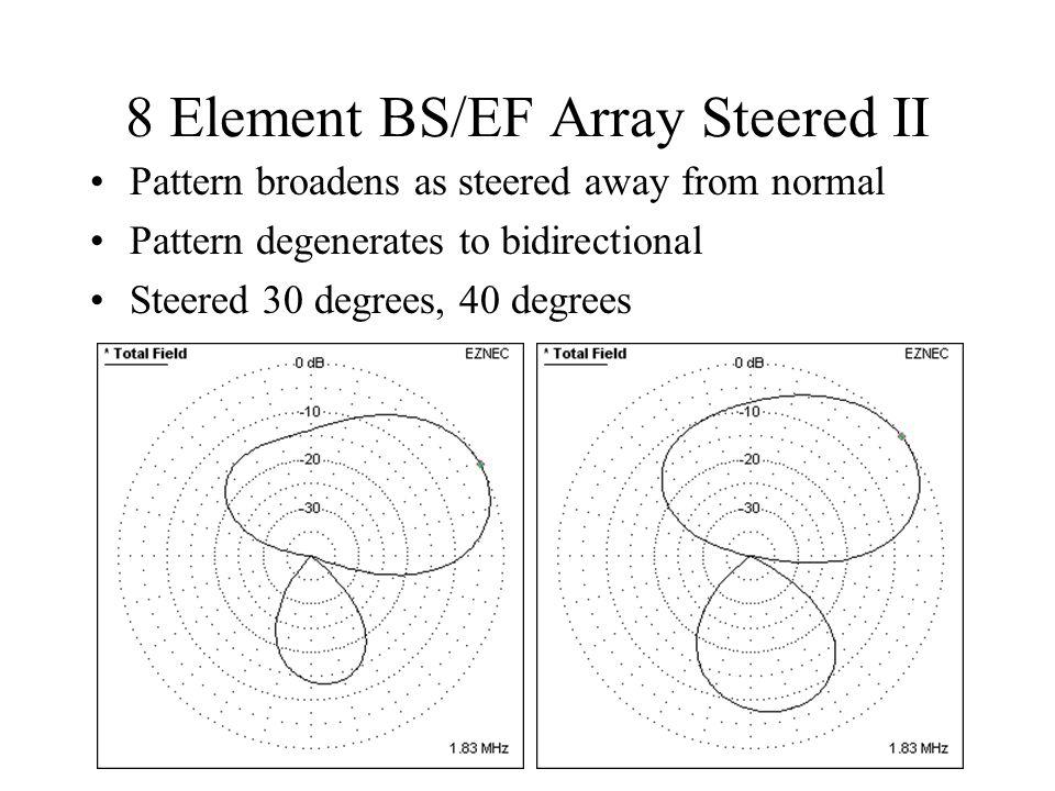 8 Element BS/EF Array Steered II