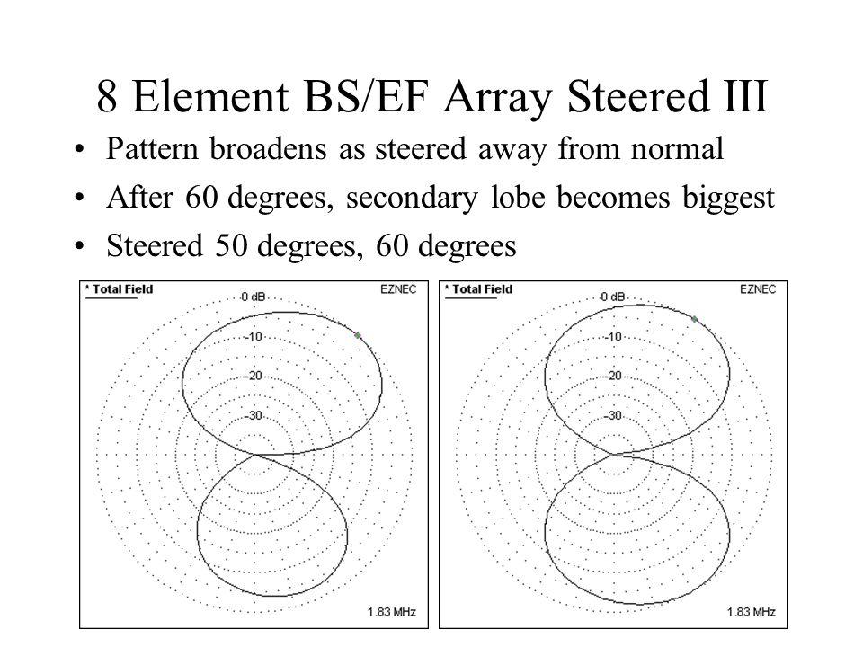 8 Element BS/EF Array Steered III