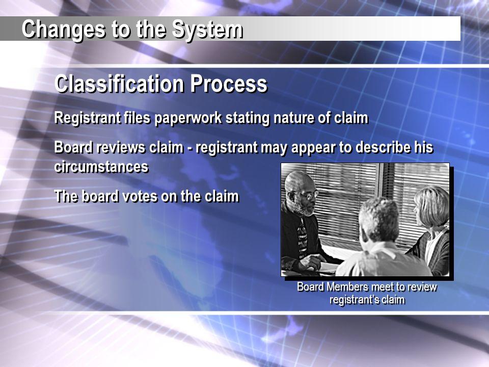 Board Members meet to review registrant's claim