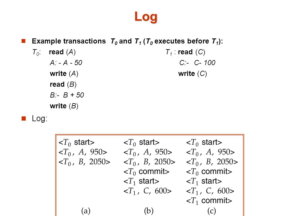 Log Log: Example transactions T0 and T1 (T0 executes before T1):