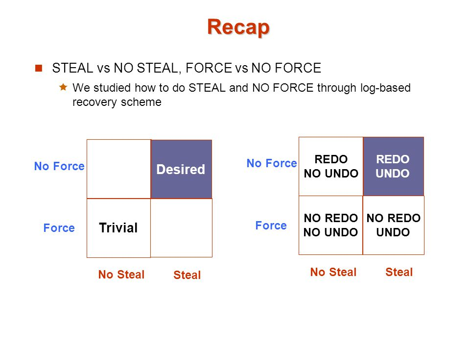Recap STEAL vs NO STEAL, FORCE vs NO FORCE Desired Trivial