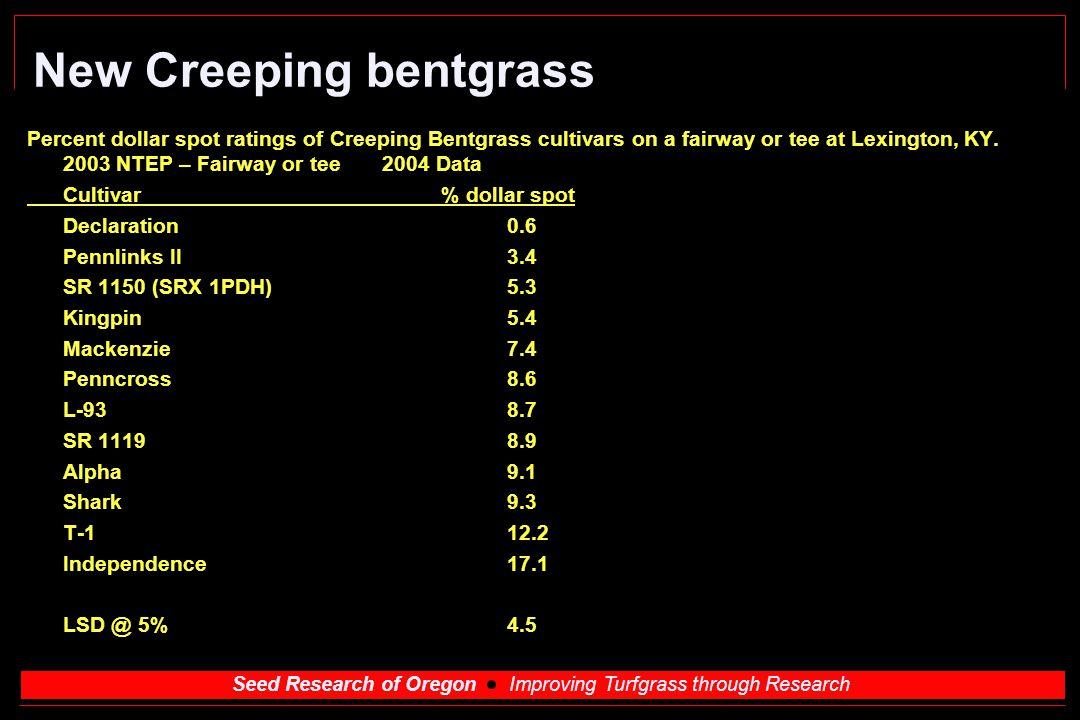 New Creeping bentgrass