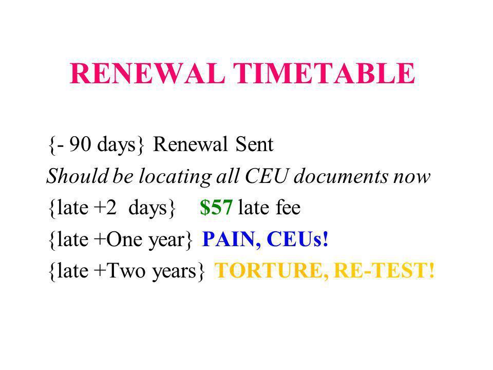 RENEWAL TIMETABLE {- 90 days} Renewal Sent