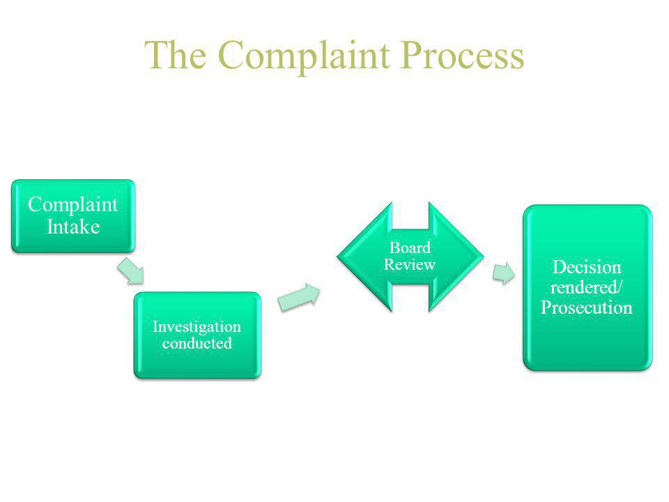 The Complaint Process Complaint Intake Decision rendered/ Prosecution