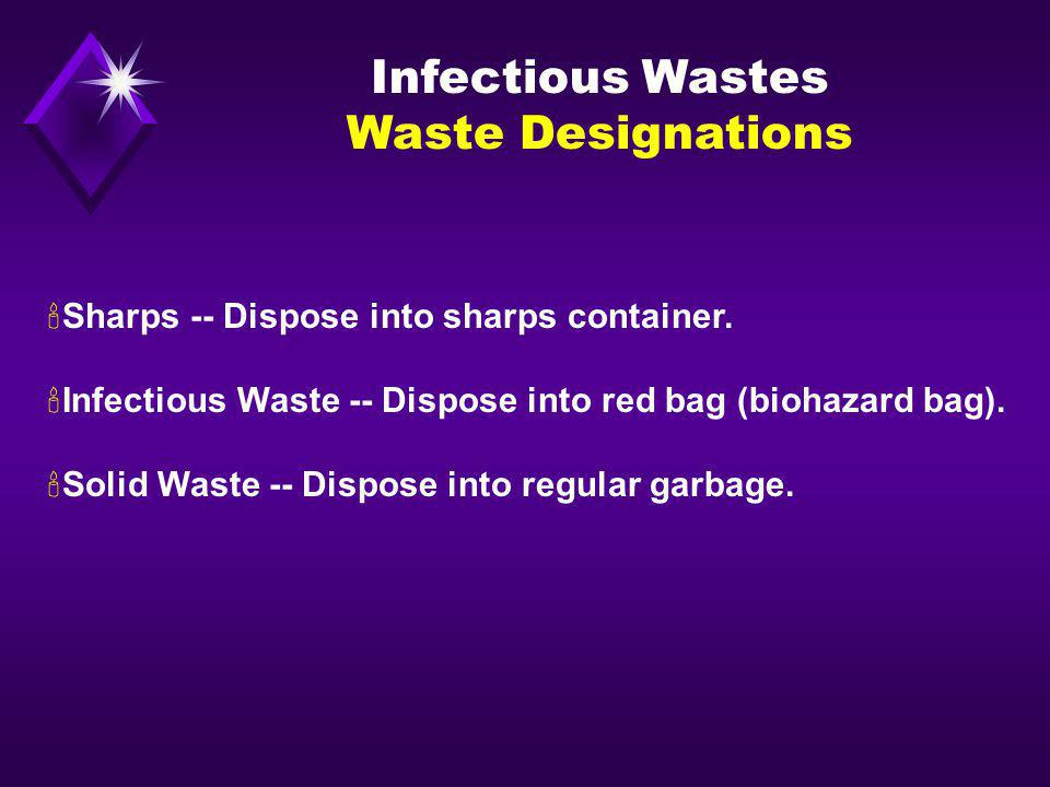 Infectious Wastes Waste Designations