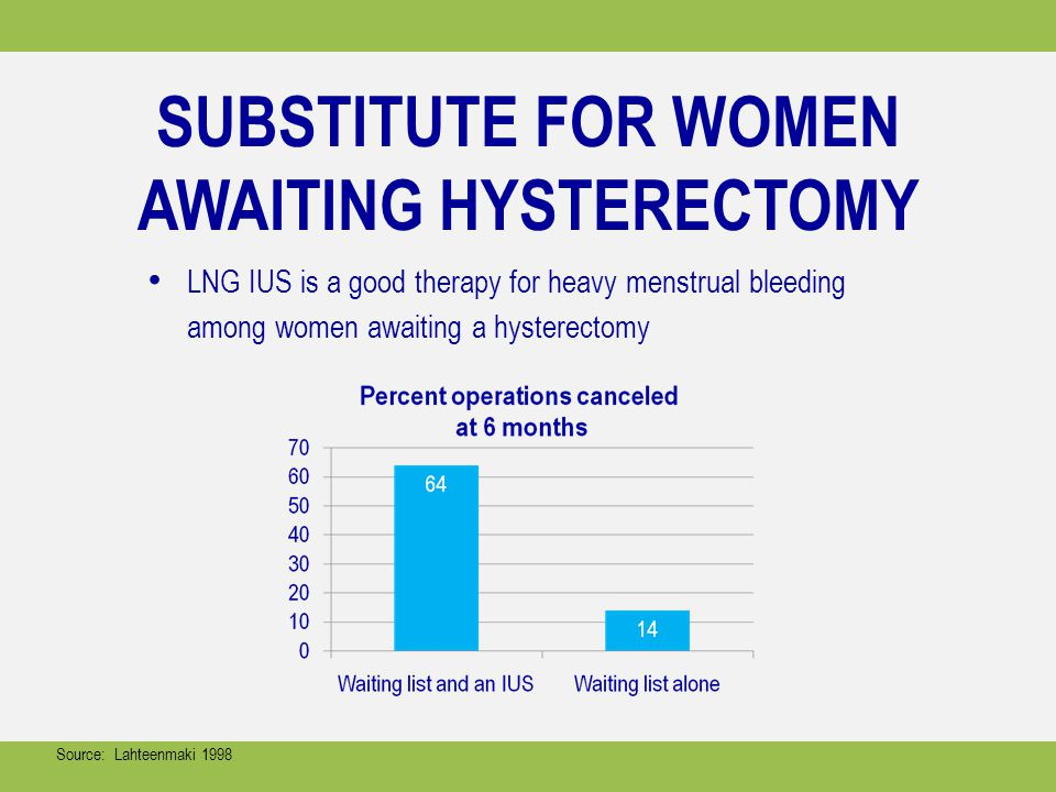 SUBSTITUTE FOR WOMEN AWAITING HYSTERECTOMY