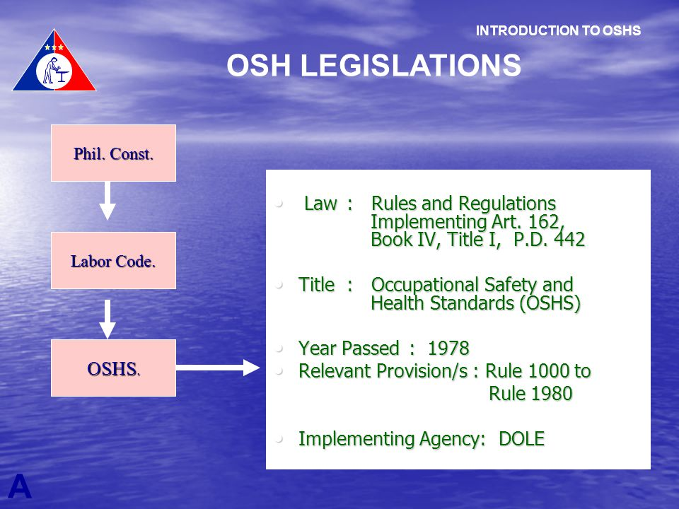 INTRODUCTION TO OSHS OSH LEGISLATIONS. Phil. Const. Law : Rules and Regulations Implementing Art. 162, Book IV, Title I, P.D. 442.