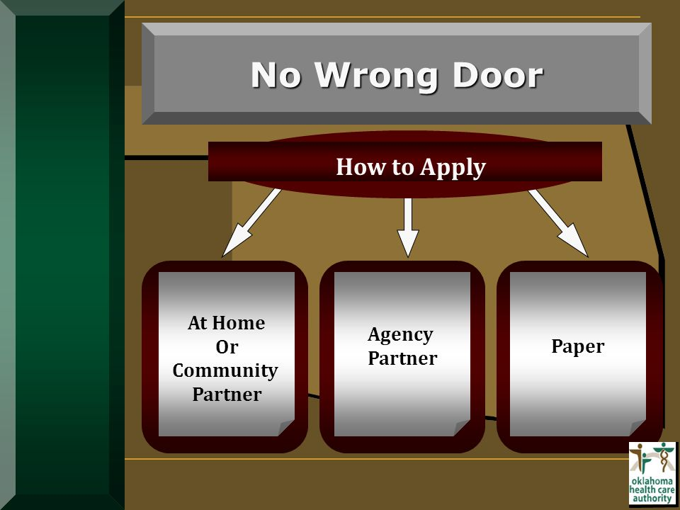 No Wrong Door How to Apply At Home Or Community Partner Agency Partner