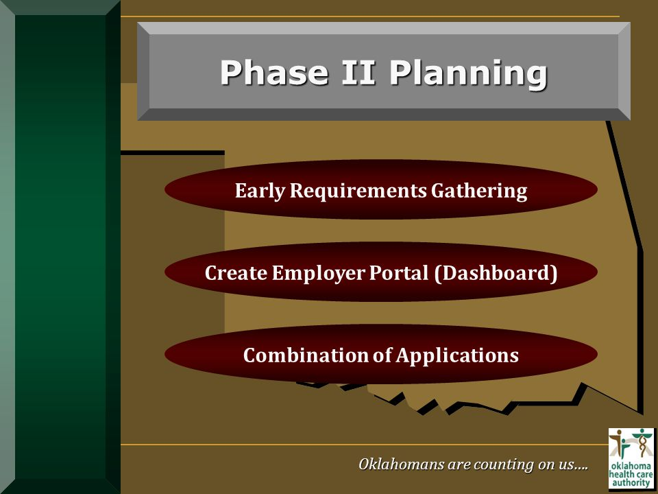 Phase II Planning Early Requirements Gathering
