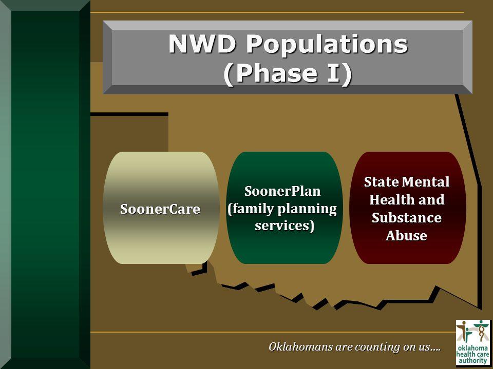 NWD Populations (Phase I)