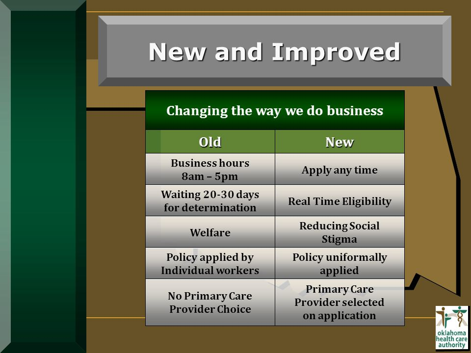 Changing the way we do business