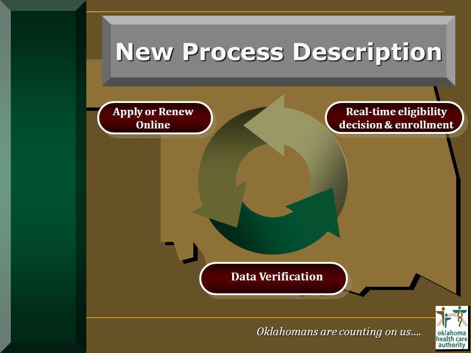 New Process Description